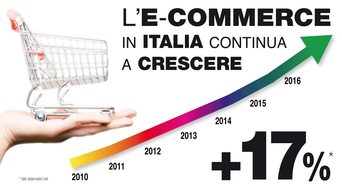 l'e-commerce continua a crescere